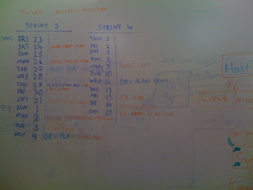 Schedules for Sprints 3 & 4